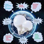 coupon, gearbest, 2PCS EXUP 15 W E26 E27 LED Air Purifier Globe Bulbs