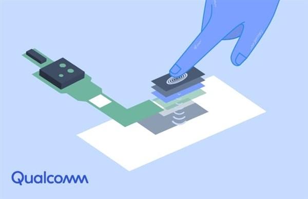 Ultrasonic Fingerprint Sensor Technology