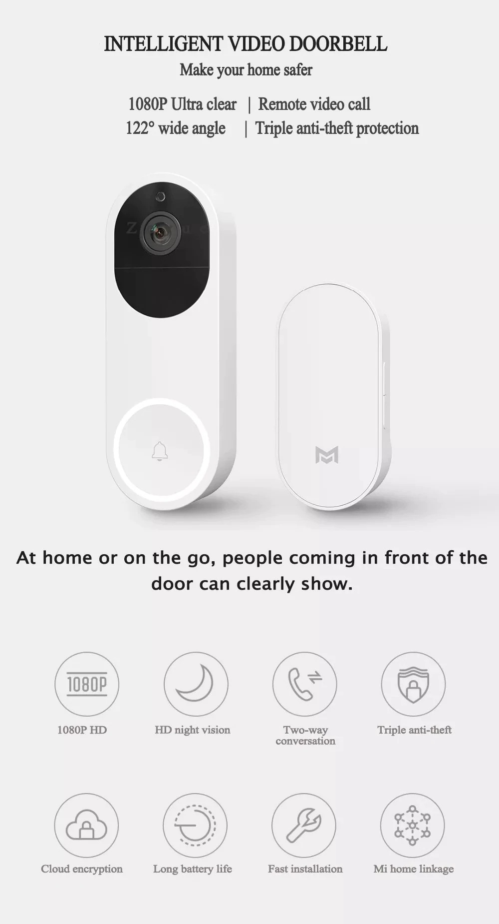 Image result for xiaomo mijia ai face video doorbell""