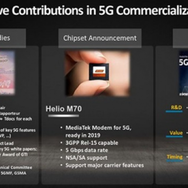 MediaTek To Announced Its First 5G Chip Helio M70 Soon