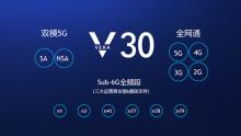 Honor V30 prichádza s viacerými vrcholmi, vrátane 5G a výkonného fotoaparátu
