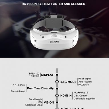 €260 with coupon for Eachine EV300D 1280*960 5.8G 72CH Dual True Diversity HDMI FPV Goggles Built-in DVR Focal Length Adjustable With Chargeable Battery Case from BANGGOOD