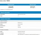 A Mysterious VIVO Phone Leaked on Geekbench
