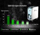 250 € са купоном за ОЗМУС 6Л 220В уређај за старење и старије људе са кисеоником, електрични апарат за кисеоник, кућни прочистач ваздуха, преносни генератор кисеоничких концентрата од БАНГГООД