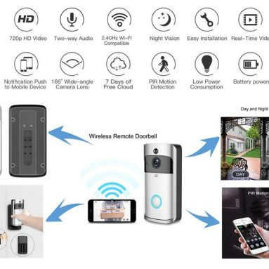 $29 with coupon for Video Wireless Doorbell 720P HD Home Security Camera – WHITE  from GearBest